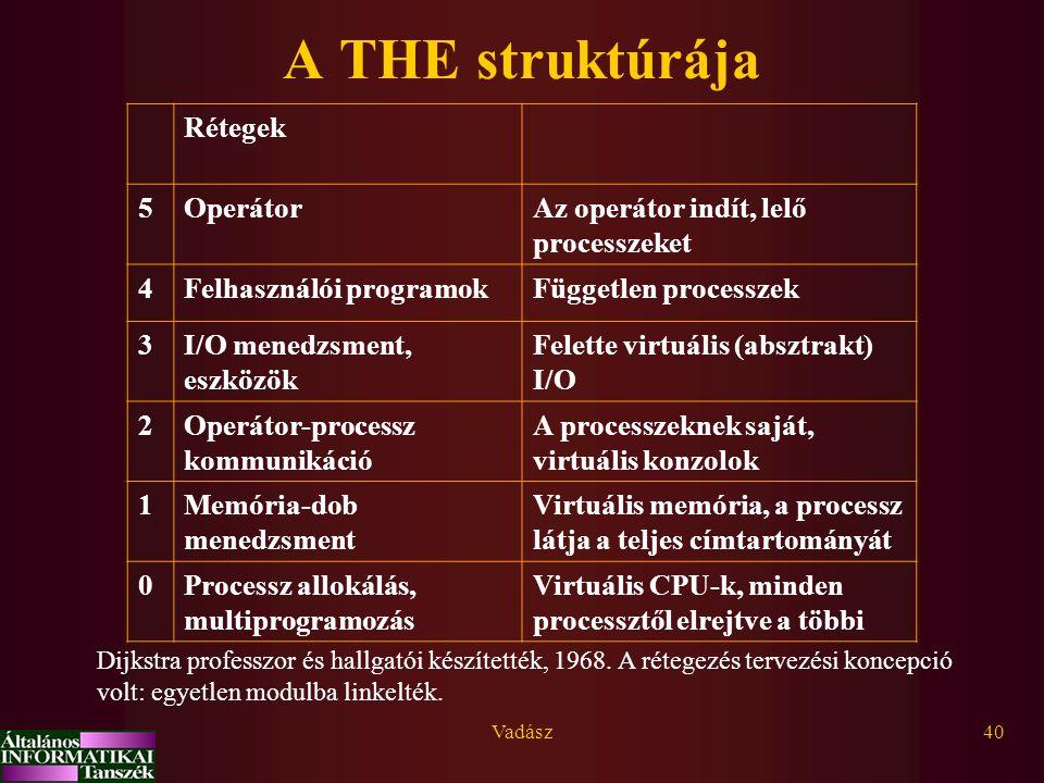 Vadász40 A THE struktúrája Rétegek 5OperátorAz operátor indít, lelő processzeket 4Felhasználói programokFüggetlen processzek 3I/O menedzsment, eszközök Felette virtuális (absztrakt) I/O 2Operátor-processz kommunikáció A processzeknek saját, virtuális konzolok 1Memória-dob menedzsment Virtuális memória, a processz látja a teljes címtartományát 0Processz allokálás, multiprogramozás Virtuális CPU-k, minden processztől elrejtve a többi Dijkstra professzor és hallgatói készítették, 1968.