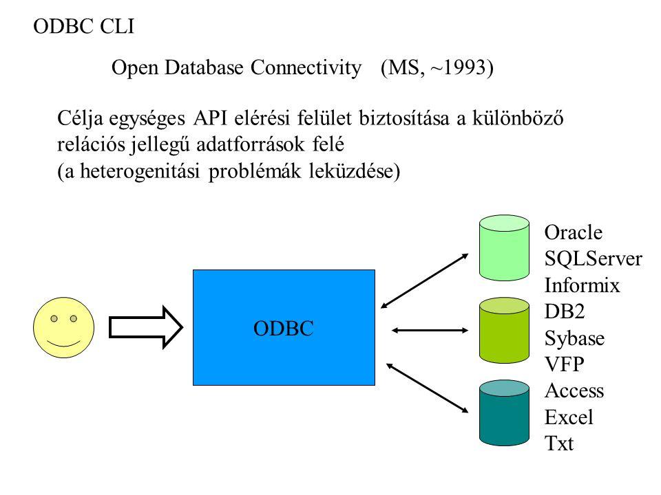 ODBC CLI Open Database Connectivity (MS, ~1993) Célja egységes API elérési felület biztosítása a különböző relációs jellegű adatforrások felé (a heter