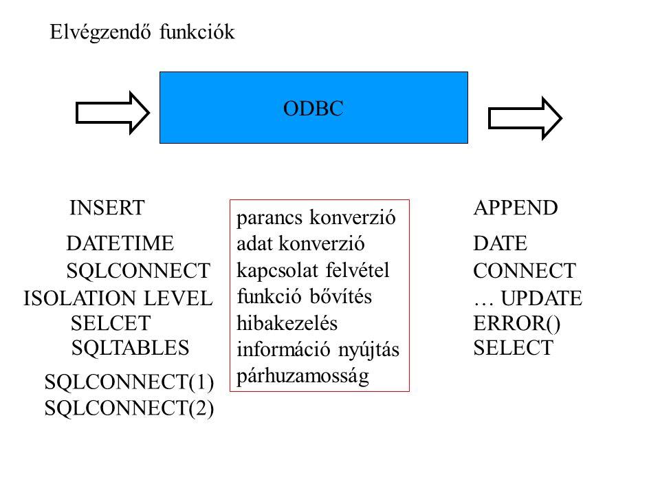 ODBC Elvégzendő funkciók parancs konverzió adat konverzió kapcsolat felvétel funkció bővítés hibakezelés információ nyújtás párhuzamosság INSERTAPPEND