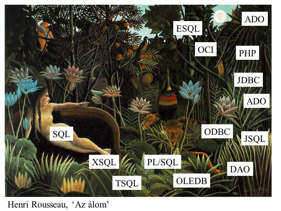 Henri Rousseau, 'Az álom' PHP JDBC ODBC ADO ESQL DAO OLEDB OCI ADO JSQL SQL XSQL TSQL PL/SQL