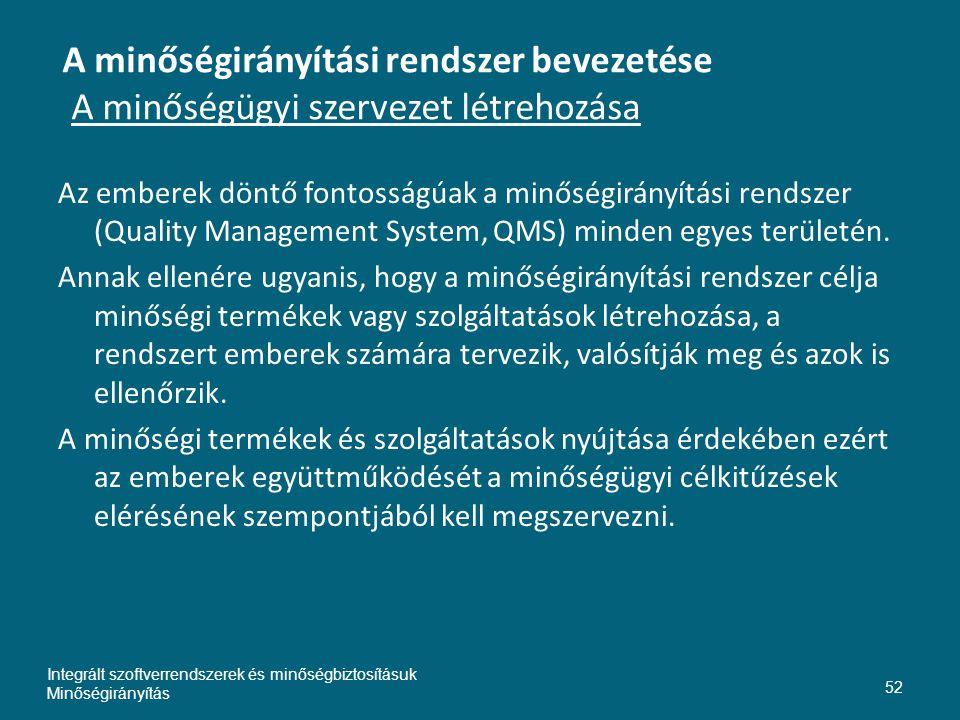 A minőségirányítási rendszer bevezetése A minőségügyi szervezet létrehozása Az emberek döntő fontosságúak a minőségirányítási rendszer (Quality Manage