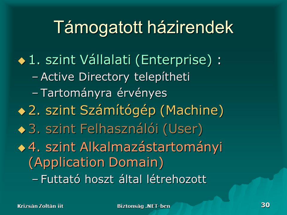 Krizsán Zoltán iit Biztonság.NET-ben 30 Támogatott házirendek  1.