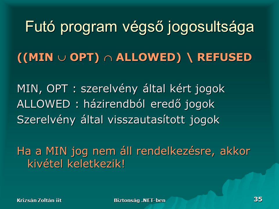 Krizsán Zoltán iit Biztonság.NET-ben 35 Futó program végső jogosultsága ((MIN  OPT)  ALLOWED) \ REFUSED MIN, OPT : szerelvény által kért jogok ALLOWED : házirendból eredő jogok Szerelvény által visszautasított jogok Ha a MIN jog nem áll rendelkezésre, akkor kivétel keletkezik!