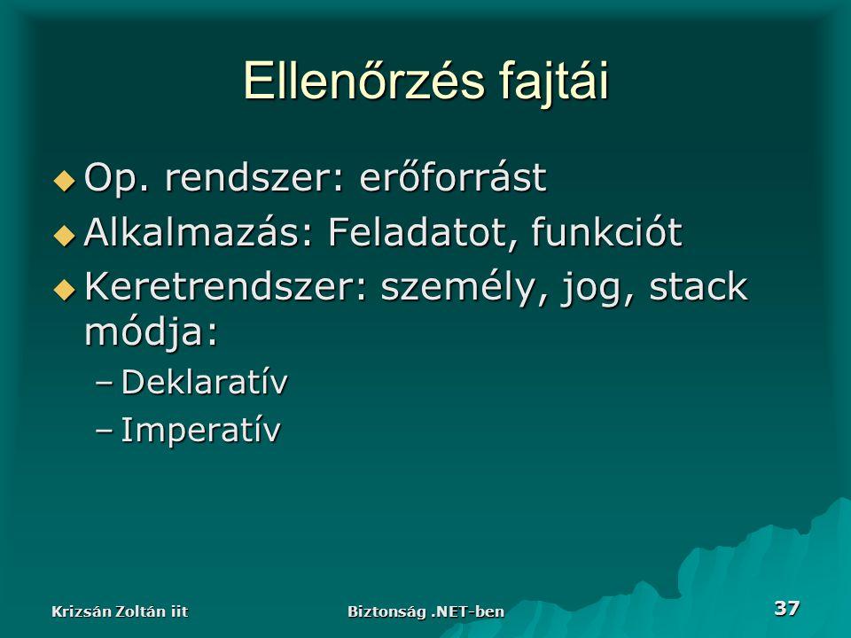 Krizsán Zoltán iit Biztonság.NET-ben 37 Ellenőrzés fajtái  Op.