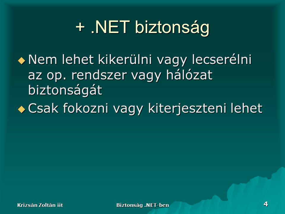 Krizsán Zoltán iit Biztonság.NET-ben 15 Windows specifikus osztályok  WindowsIdentity Egy windows-os felhasználót kezel.