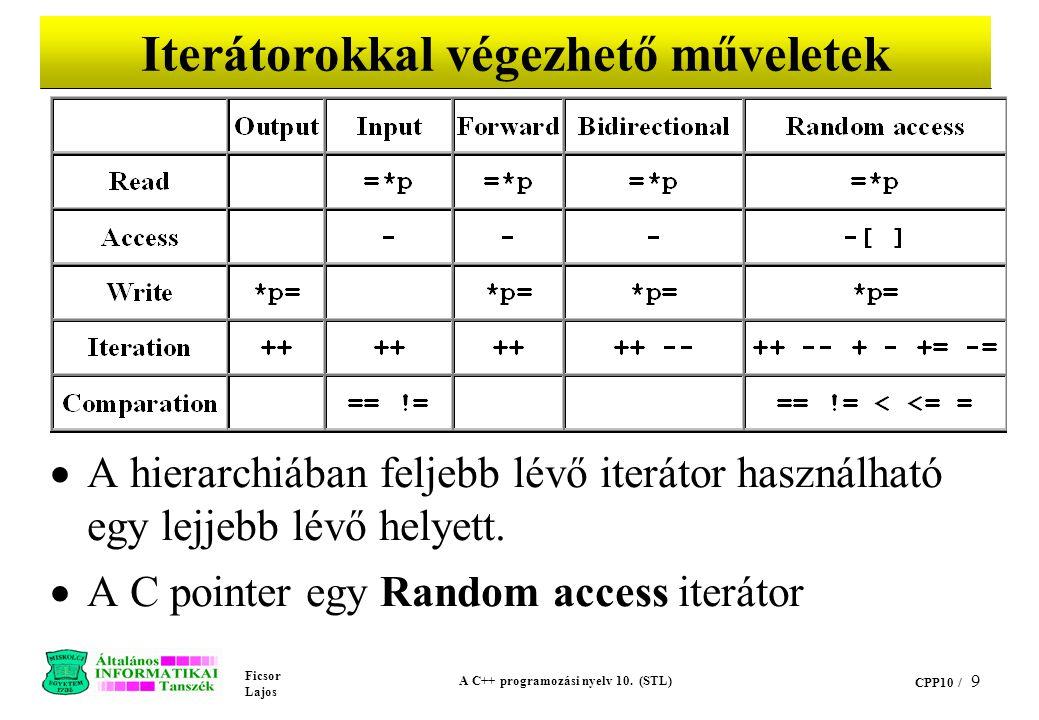 Ficsor Lajos A C++ programozási nyelv 10. (STL) CPP10 / 9 Iterátorokkal végezhető műveletek  A hierarchiában feljebb lévő iterátor használható egy le