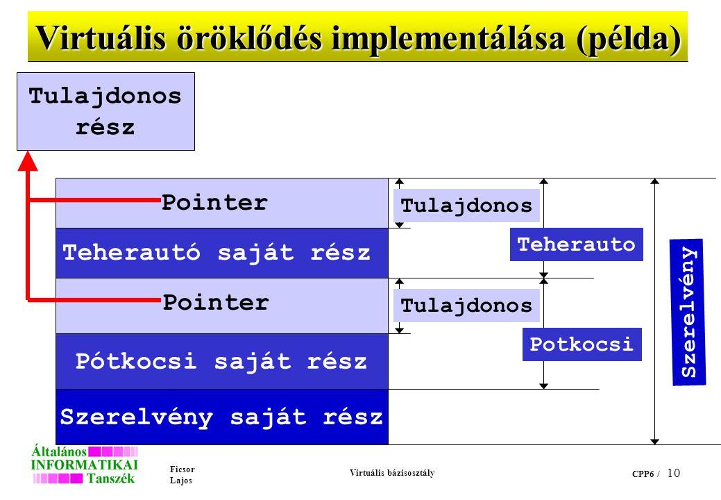 Ficsor Lajos Virtuális bázisosztály CPP6 / 10 Virtuális öröklődés implementálása (példa) Pointer Teherautó saját rész Pótkocsi saját rész Szerelvény s