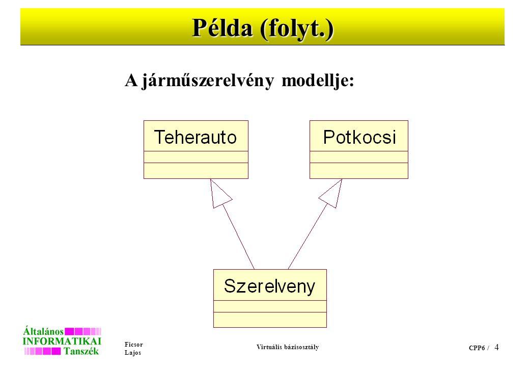 Ficsor Lajos Virtuális bázisosztály CPP6 / 4 Példa (folyt.) A járműszerelvény modellje: