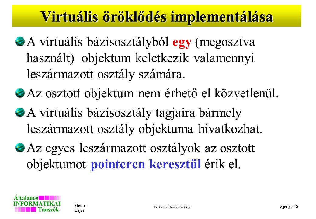 Ficsor Lajos Virtuális bázisosztály CPP6 / 9 Virtuális öröklődés implementálása A virtuális bázisosztályból egy (megosztva használt) objektum keletkezik valamennyi leszármazott osztály számára.