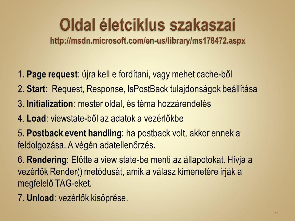 1. Page request : újra kell e fordítani, vagy mehet cache-ből 2. Start : Request, Response, IsPostBack tulajdonságok beállítása 3. Initialization : me