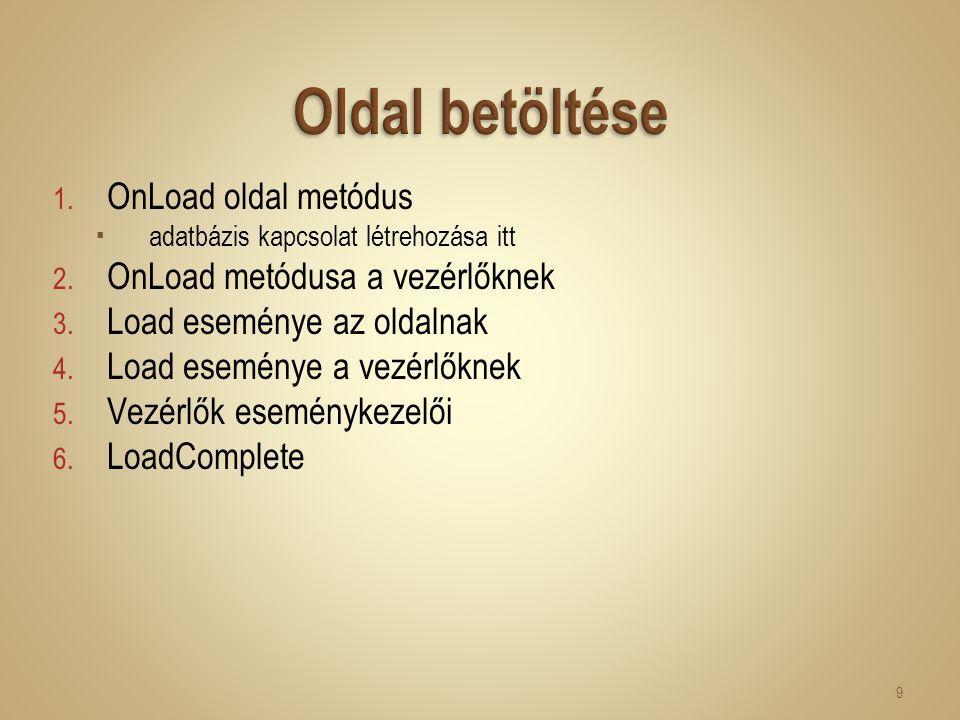 1. OnLoad oldal metódus  adatbázis kapcsolat létrehozása itt 2. OnLoad metódusa a vezérlőknek 3. Load eseménye az oldalnak 4. Load eseménye a vezérlő