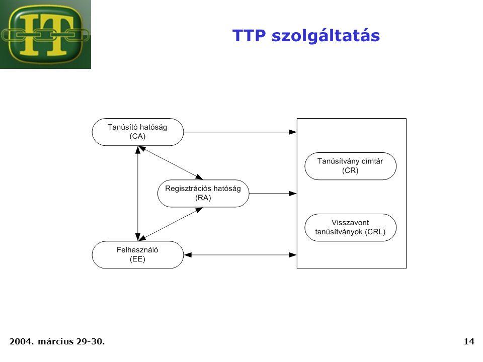 2004. március 29-30.14 TTP szolgáltatás