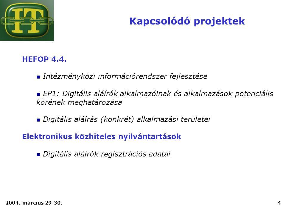 2004. március 29-30.4 Kapcsolódó projektek HEFOP 4.4.