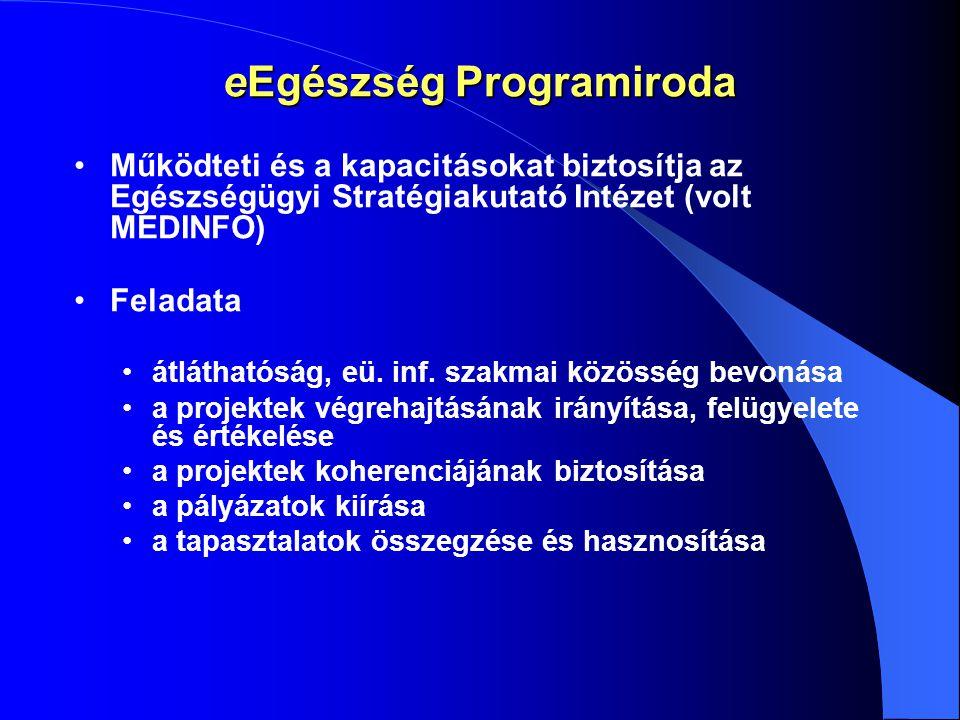 1.Az eEgészség Programiroda felállítása 2.Ágazati információs portál szolgáltatásokkal és tartalommal való feltöltése 3.Dr.Info internetes és telefonos egészségügyi tanácsadó szolgálat – I.