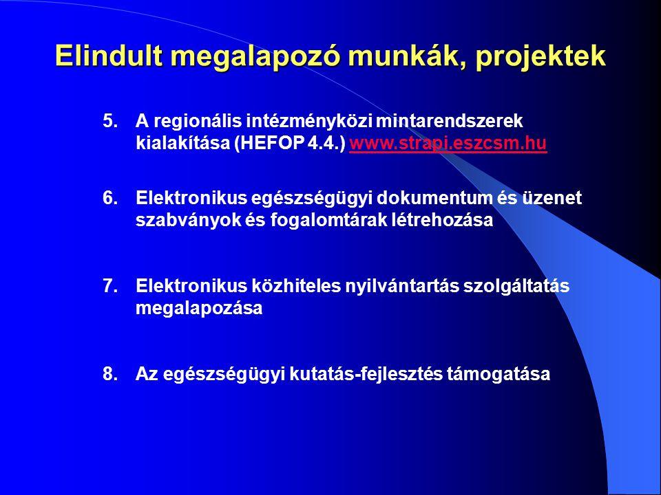 5.A regionális intézményközi mintarendszerek kialakítása (HEFOP 4.4.) www.strapi.eszcsm.huwww.strapi.eszcsm.hu 6.Elektronikus egészségügyi dokumentum és üzenet szabványok és fogalomtárak létrehozása 7.Elektronikus közhiteles nyilvántartás szolgáltatás megalapozása 8.Az egészségügyi kutatás-fejlesztés támogatása Elindult megalapozó munkák, projektek