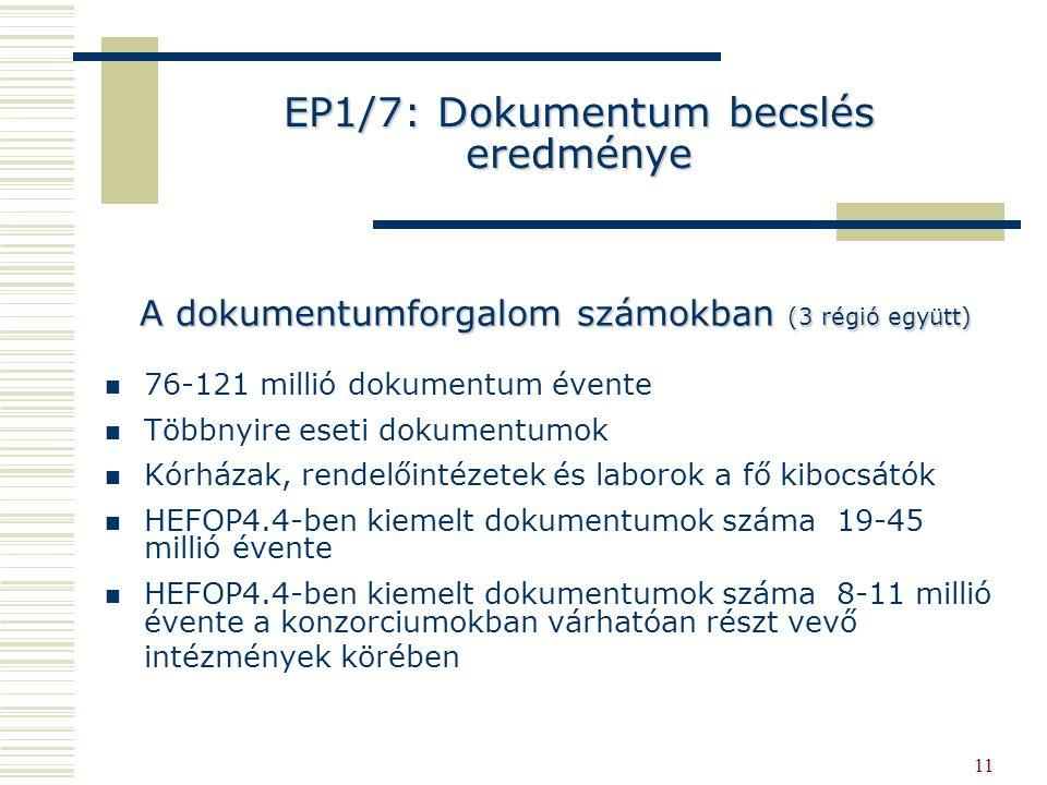 11 EP1/7: Dokumentum becslés eredménye 76-121 millió dokumentum évente Többnyire eseti dokumentumok Kórházak, rendelőintézetek és laborok a fő kibocsá