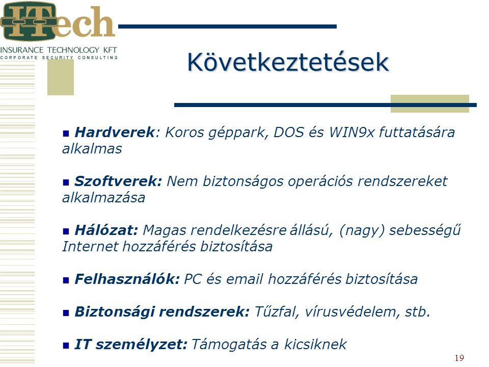19 Hardverek: Koros géppark, DOS és WIN9x futtatására alkalmas Szoftverek: Nem biztonságos operációs rendszereket alkalmazása Hálózat: Magas rendelkez