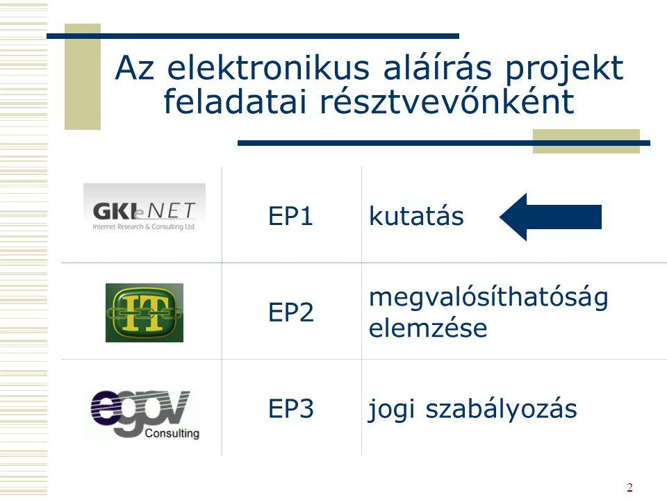 2 EP1kutatás EP2 megvalósíthatóság elemzése EP3jogi szabályozás Az elektronikus aláírás projekt feladatai résztvevőnként