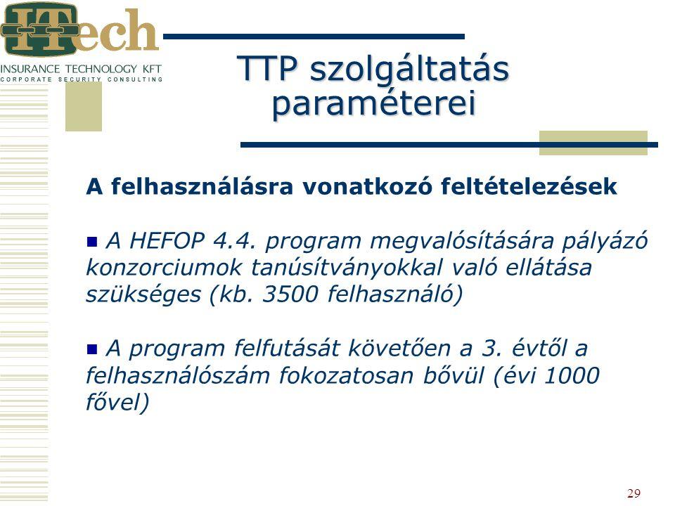 29 A felhasználásra vonatkozó feltételezések A HEFOP 4.4. program megvalósítására pályázó konzorciumok tanúsítványokkal való ellátása szükséges (kb. 3