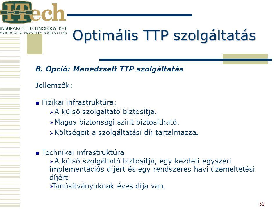32 B. Opció: Menedzselt TTP szolgáltatás Jellemzők: Fizikai infrastruktúra:   A külső szolgáltató biztosítja.   Magas biztonsági szint biztosíthat