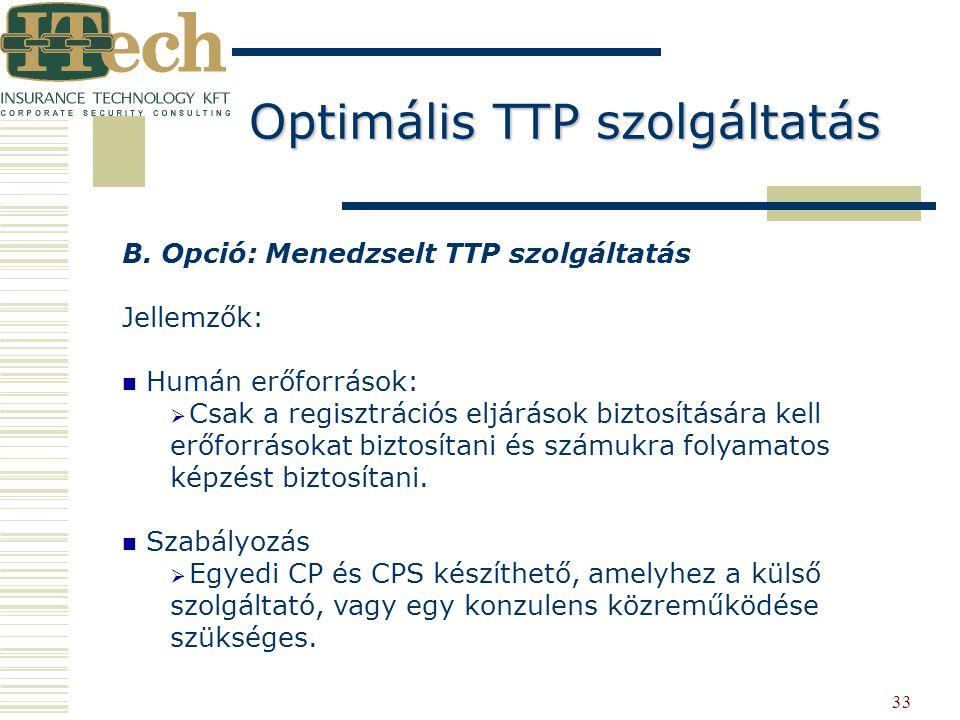 33 B. Opció: Menedzselt TTP szolgáltatás Jellemzők: Humán erőforrások:   Csak a regisztrációs eljárások biztosítására kell erőforrásokat biztosítani