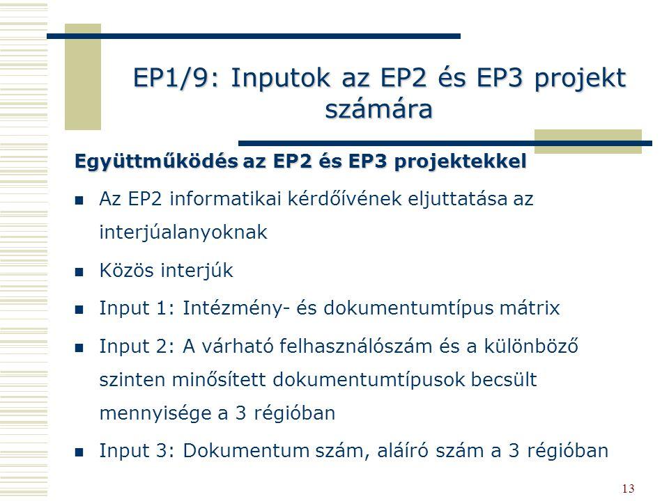 13 Együttműködés az EP2 és EP3 projektekkel Az EP2 informatikai kérdőívének eljuttatása az interjúalanyoknak Közös interjúk Input 1: Intézmény- és dokumentumtípus mátrix Input 2: A várható felhasználószám és a különböző szinten minősített dokumentumtípusok becsült mennyisége a 3 régióban Input 3: Dokumentum szám, aláíró szám a 3 régióban EP1/9: Inputok az EP2 és EP3 projekt számára