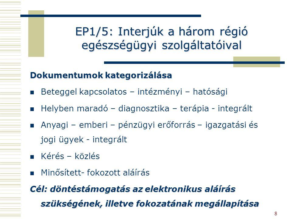 8 EP1/5: Interjúk a három régió egészségügyi szolgáltatóival Dokumentumok kategorizálása Beteggel kapcsolatos – intézményi – hatósági Helyben maradó – diagnosztika – terápia - integrált Anyagi – emberi – pénzügyi erőforrás – igazgatási és jogi ügyek - integrált Kérés – közlés Minősített- fokozott aláírás Cél: döntéstámogatás az elektronikus aláírás szükségének, illetve fokozatának megállapítása