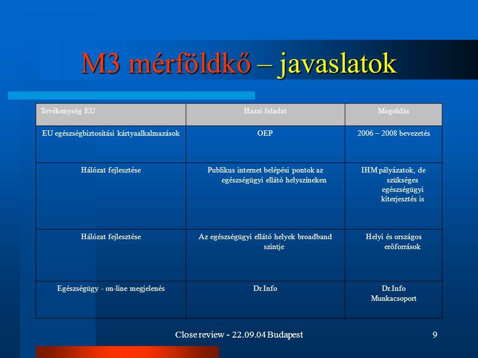 Close review - 22.09.04 Budapest9 M3 mérföldkő – javaslatok Tevékenység EUHazai feladatMegoldás EU egészségbiztosítási kártyaalkalmazásokOEP2006 – 200