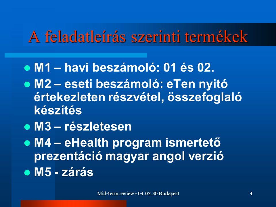 Mid-term review - 04.03.30 Budapest5 M3 mérföldkő – eseti feladatok eEurope Progress Report elemzése, jelentés (eHealth – egyéb területek) eEurope mid term revieiw elemzése Miniszteri értekezlet Budapest, Cork PR anyag vázlat készítése GKI családorvos – gyógyszerész interjú anyagegyeztetés, szervezés