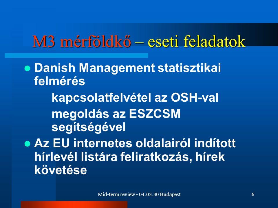 Mid-term review - 04.03.30 Budapest6 M3 mérföldkő – eseti feladatok Danish Management statisztikai felmérés kapcsolatfelvétel az OSH-val megoldás az ESZCSM segítségével Az EU internetes oldalairól indított hírlevél listára feliratkozás, hírek követése