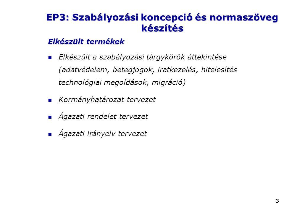 3 Elkészült termékek Elkészült a szabályozási tárgykörök áttekintése (adatvédelem, betegjogok, iratkezelés, hitelesítés technológiai megoldások, migráció) Kormányhatározat tervezet Ágazati rendelet tervezet Ágazati irányelv tervezet EP3: Szabályozási koncepció és normaszöveg készítés