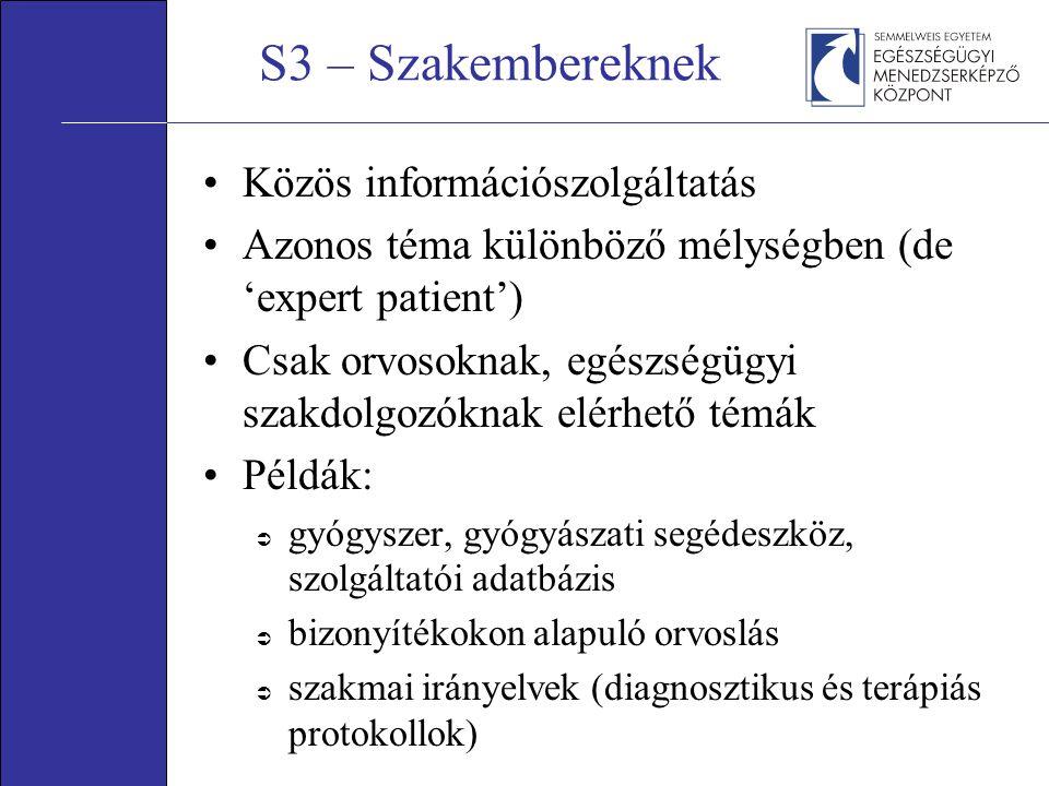 S3 – Szakembereknek Közös információszolgáltatás Azonos téma különböző mélységben (de 'expert patient') Csak orvosoknak, egészségügyi szakdolgozóknak elérhető témák Példák:  gyógyszer, gyógyászati segédeszköz, szolgáltatói adatbázis  bizonyítékokon alapuló orvoslás  szakmai irányelvek (diagnosztikus és terápiás protokollok)