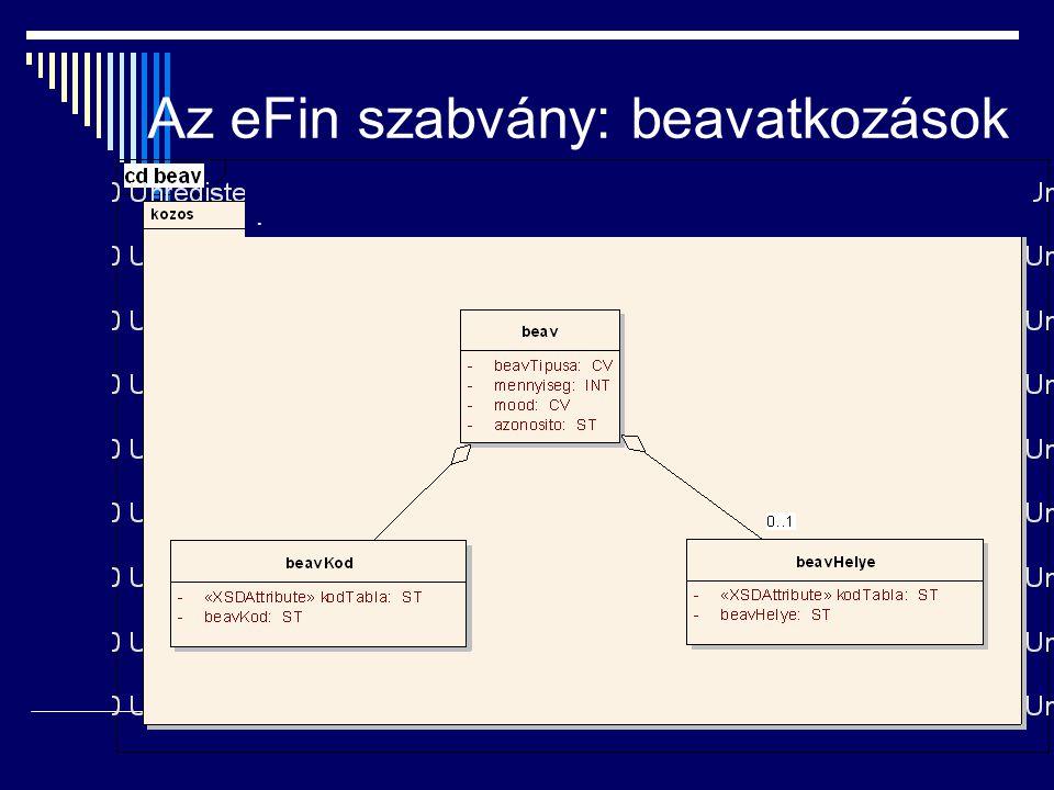 Az eFin szabvány: beavatkozások.
