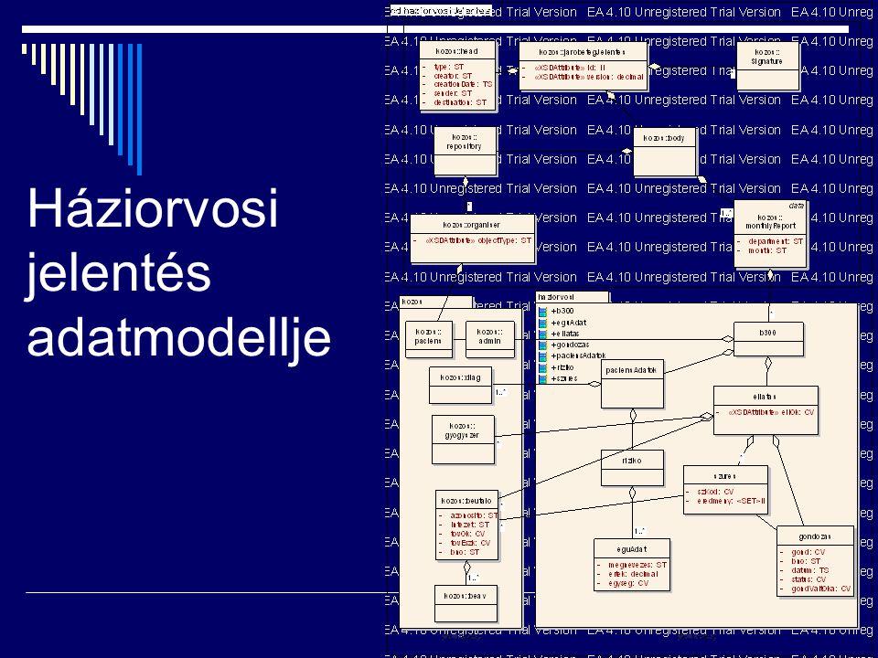 Háziorvosi jelentés adatmodellje