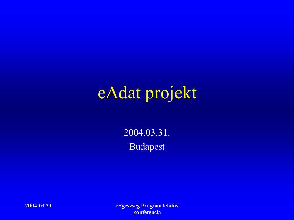 2004.03.31eEgészség Program félidős konferencia eAdat projekt 2004.03.31. Budapest