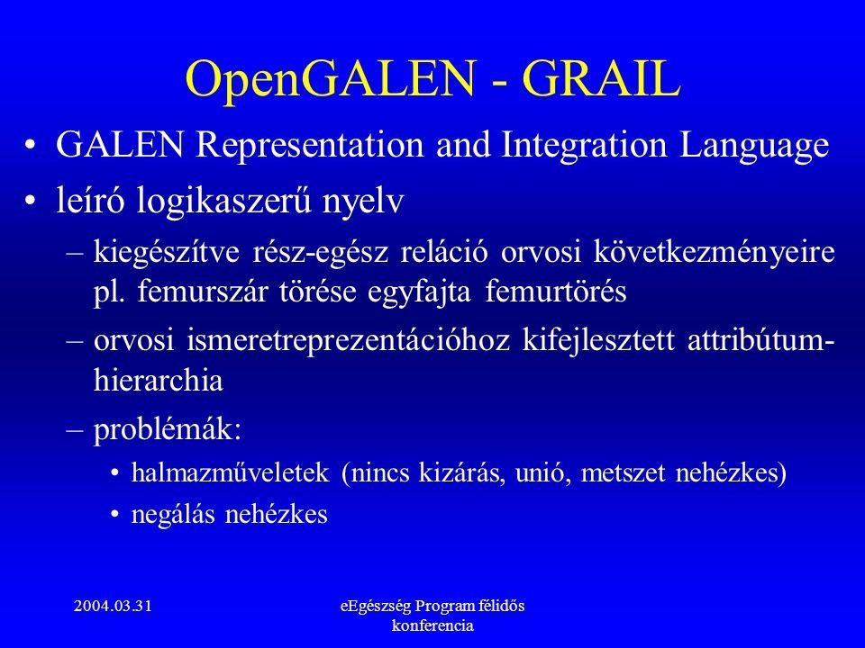 2004.03.31eEgészség Program félidős konferencia OpenGALEN - GRAIL GALEN Representation and Integration Language leíró logikaszerű nyelv –kiegészítve r