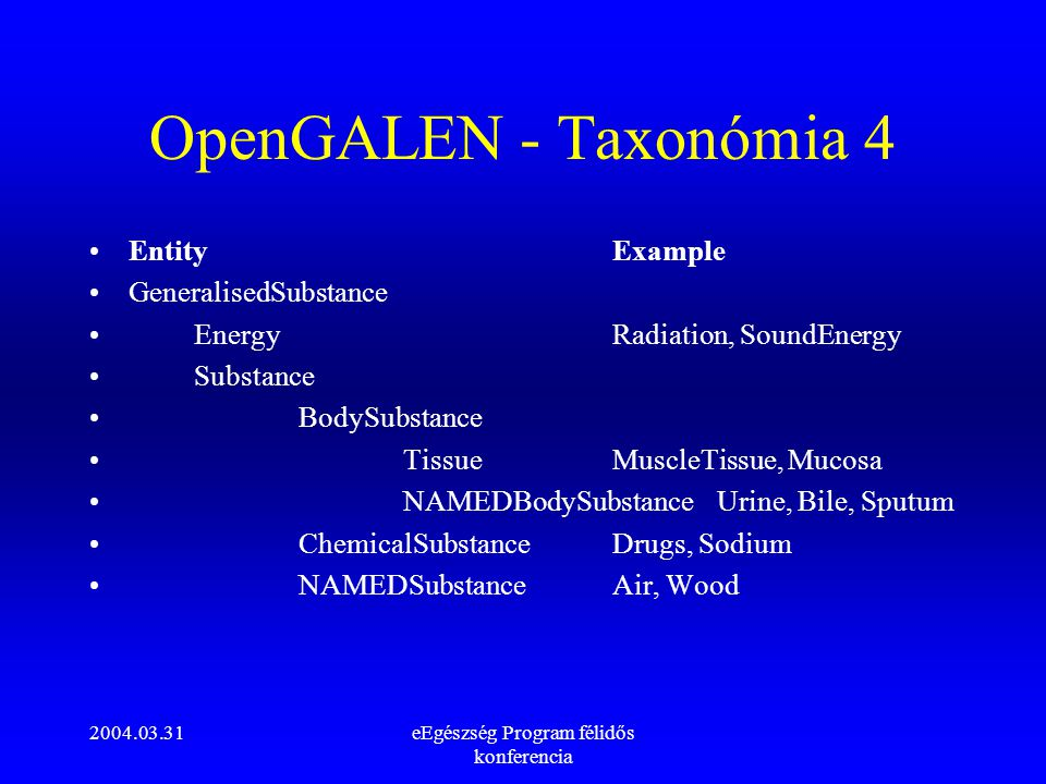 2004.03.31eEgészség Program félidős konferencia OpenGALEN - Taxonómia 4 EntityExample GeneralisedSubstance EnergyRadiation, SoundEnergy Substance BodySubstance TissueMuscleTissue, Mucosa NAMEDBodySubstanceUrine, Bile, Sputum ChemicalSubstanceDrugs, Sodium NAMEDSubstanceAir, Wood