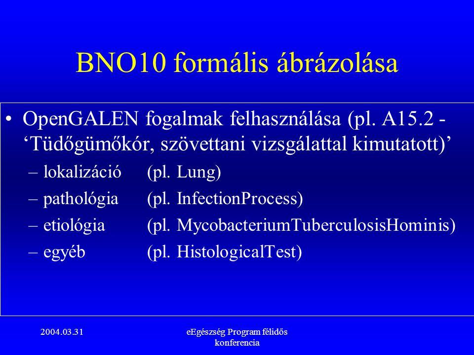 2004.03.31eEgészség Program félidős konferencia BNO10 formális ábrázolása OpenGALEN fogalmak felhasználása (pl. A15.2 - 'Tüdőgümőkór, szövettani vizsg