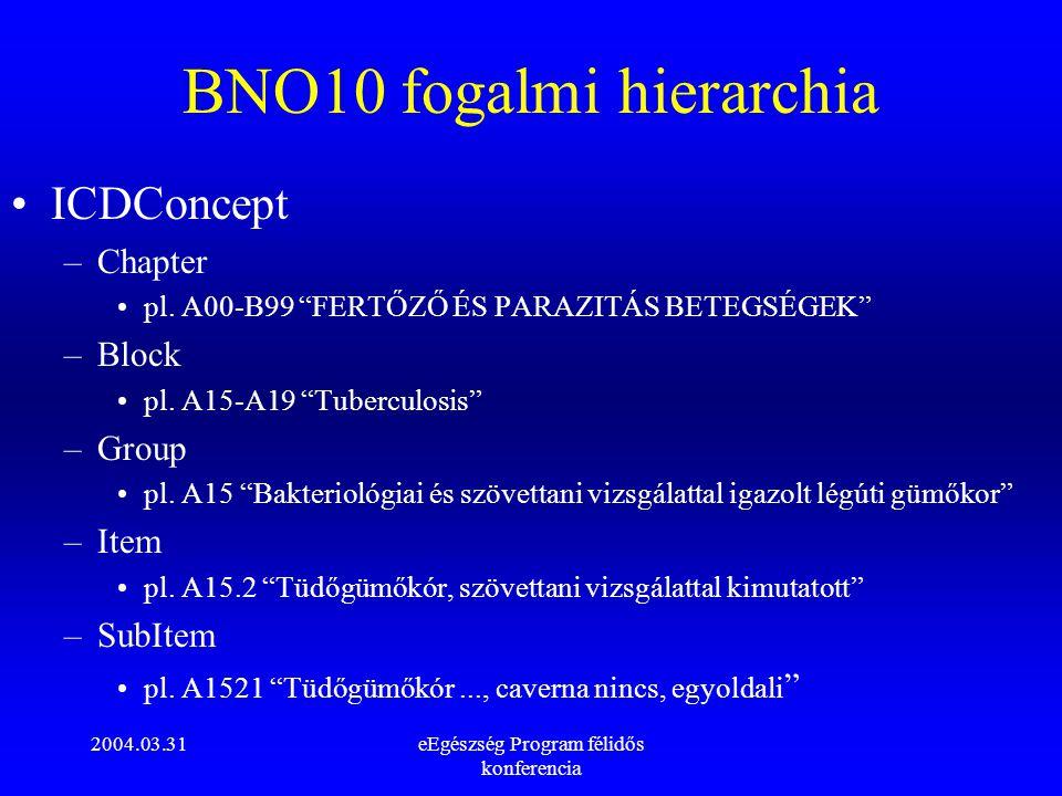 """2004.03.31eEgészség Program félidős konferencia BNO10 fogalmi hierarchia ICDConcept –Chapter pl. A00-B99 """"FERTŐZŐ ÉS PARAZITÁS BETEGSÉGEK"""" –Block pl."""