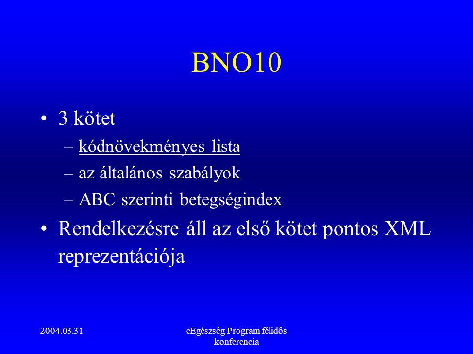 2004.03.31eEgészség Program félidős konferencia BNO10 - Hierarchia Főcsoport (21 + 1 daganat-morfológia) –alcsoport három karakteres tétel –négy karakteres tétel »öt karakteres tétel kisebb eltérések –3 karakteres tétel szinten 4 karakteres (pl.