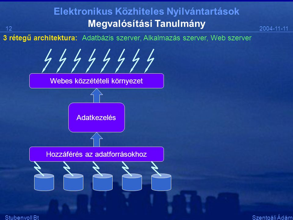 Elektronikus Közhiteles Nyilvántartások 2004-11-1112 Stubenvoll BtSzentgáli Ádám Webes közzétételi környezet Adatkezelés Megvalósítási Tanulmány 3 rétegű architektura: Adatbázis szerver, Alkalmazás szerver, Web szerver Hozzáférés az adatforrásokhoz