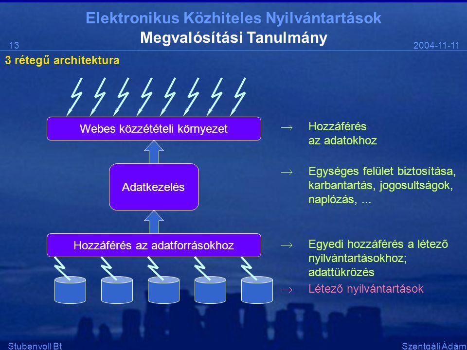 Elektronikus Közhiteles Nyilvántartások 2004-11-1113 Stubenvoll BtSzentgáli Ádám Webes közzétételi környezet Adatkezelés Megvalósítási Tanulmány 3 rét