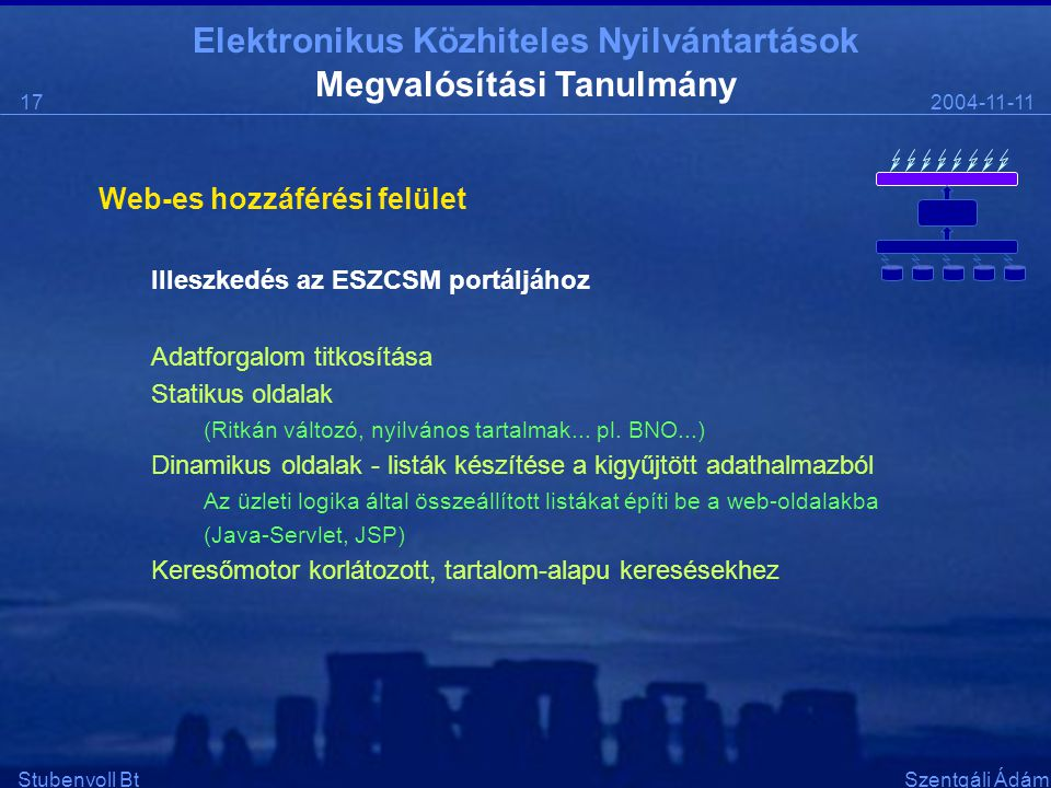 Elektronikus Közhiteles Nyilvántartások 2004-11-1117 Stubenvoll BtSzentgáli Ádám Megvalósítási Tanulmány Web-es hozzáférési felület Illeszkedés az ESZCSM portáljához Adatforgalom titkosítása Statikus oldalak (Ritkán változó, nyilvános tartalmak...