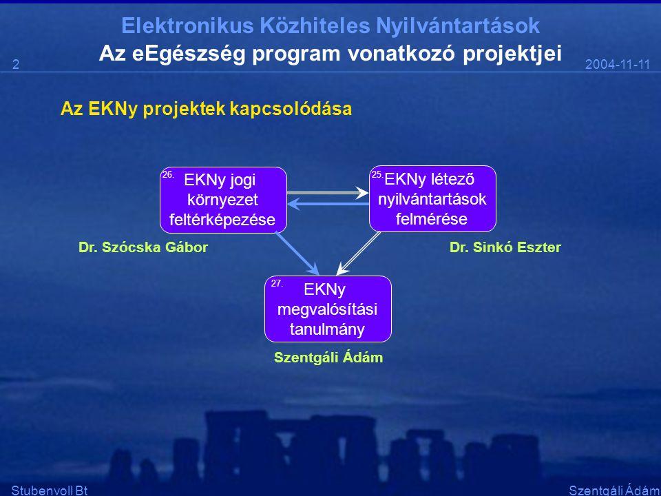 Elektronikus Közhiteles Nyilvántartások 2004-11-112 Stubenvoll BtSzentgáli Ádám EKNy jogi környezet feltérképezése EKNy létező nyilvántartások felmérése EKNy megvalósítási tanulmány 26.25.
