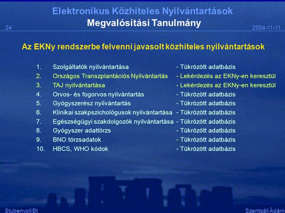 Elektronikus Közhiteles Nyilvántartások 2004-11-1124 Stubenvoll BtSzentgáli Ádám Megvalósítási Tanulmány Az EKNy rendszerbe felvenni javasolt közhiteles nyilvántartások 1.Szolgáltatók nyilvántartása 2.Országos Transzplantációs Nyilvántartás 3.TAJ nyilvántartása 4.Orvos- és fogorvos nyilvántartás 5.Gyógyszerész nyilvántartás 6.Klinikai szakpszichológusok nyilvántartása 7.Egészségügyi szakdolgozók nyilvántartása 8.Gyógyszer adattörzs 9.BNO törzsadatok 10.HBCS, WHO kódok - Tükrözött adatbázis - Lekérdezés az EKNy-en keresztül - Tükrözött adatbázis