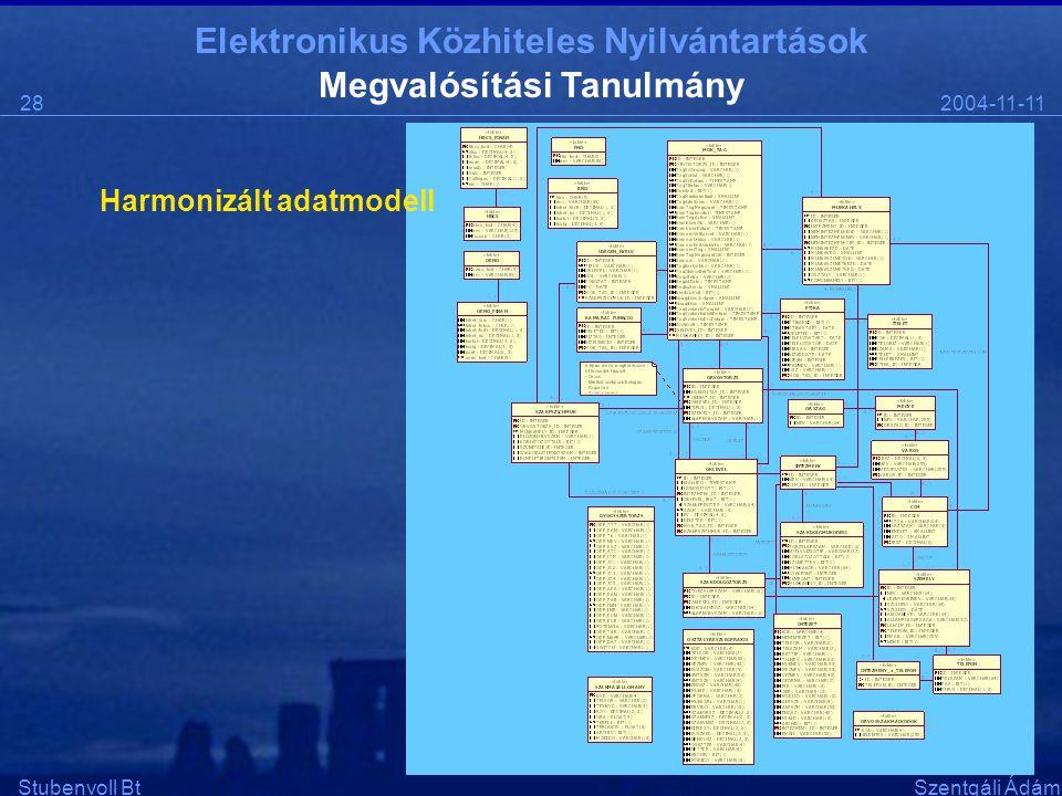 Elektronikus Közhiteles Nyilvántartások 2004-11-1128 Stubenvoll BtSzentgáli Ádám Megvalósítási Tanulmány Harmonizált adatmodell
