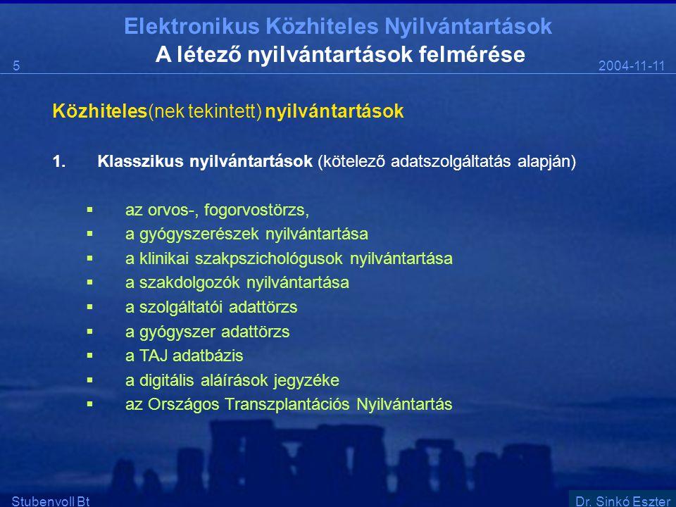 Elektronikus Közhiteles Nyilvántartások 2004-11-115 Stubenvoll BtSzentgáli Ádám A létező nyilvántartások felmérése Közhiteles(nek tekintett) nyilvántartások 1.Klasszikus nyilvántartások (kötelező adatszolgáltatás alapján)  az orvos-, fogorvostörzs,  a gyógyszerészek nyilvántartása  a klinikai szakpszichológusok nyilvántartása  a szakdolgozók nyilvántartása  a szolgáltatói adattörzs  a gyógyszer adattörzs  a TAJ adatbázis  a digitális aláírások jegyzéke  az Országos Transzplantációs Nyilvántartás Dr.
