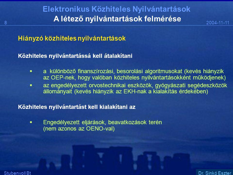 Elektronikus Közhiteles Nyilvántartások 2004-11-118 Stubenvoll BtSzentgáli Ádám A létező nyilvántartások felmérése Hiányzó közhiteles nyilvántartások Közhiteles nyilvántartássá kell átalakítani  a különböző finanszírozási, besorolási algoritmusokat (kevés hiányzik az OEP-nek, hogy valóban közhiteles nyilvántartásokként működjenek)  az engedélyezett orvostechnikai eszközök, gyógyászati segédeszközök állományait (kevés hiányzik az EKH-nak a kialakítás érdekében) Közhiteles nyilvántartást kell kialakítani az  Engedélyezett eljárások, beavatkozások terén (nem azonos az OENO-val) Dr.