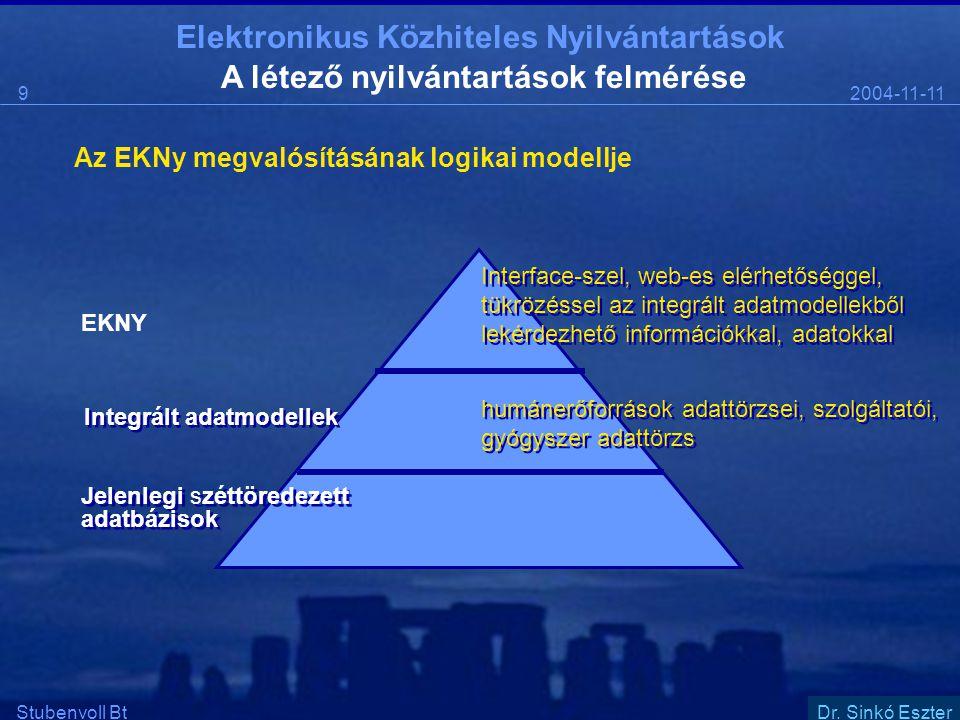Elektronikus Közhiteles Nyilvántartások 2004-11-119 Stubenvoll BtSzentgáli Ádám A létező nyilvántartások felmérése Az EKNy megvalósításának logikai modellje Dr.