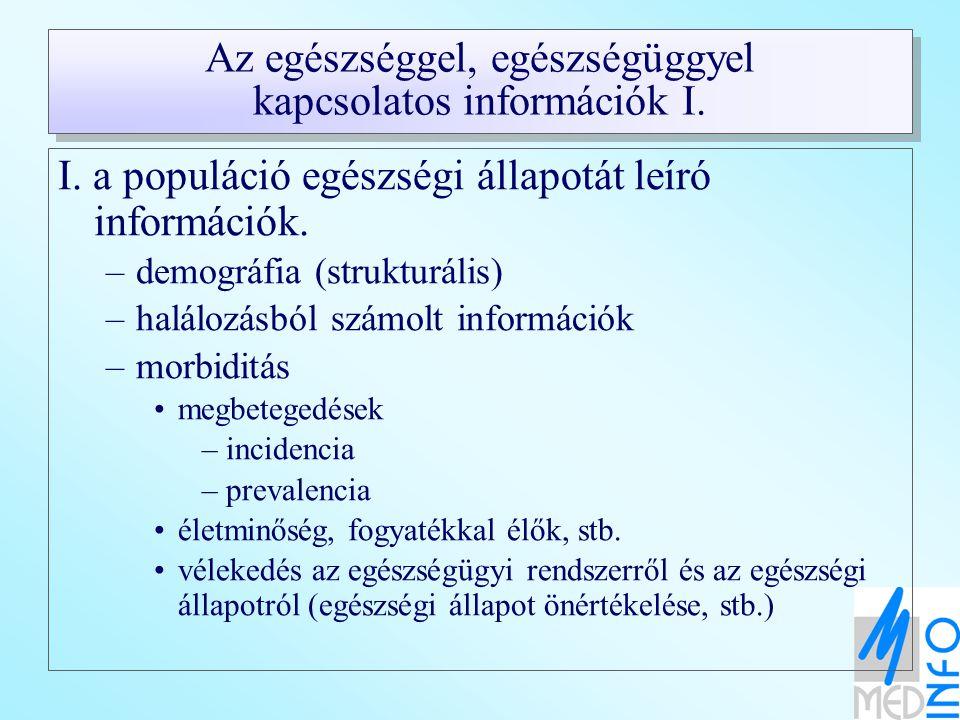 Az egészséggel, egészségüggyel kapcsolatos információk I. I. a populáció egészségi állapotát leíró információk. –demográfia (strukturális) –halálozásb